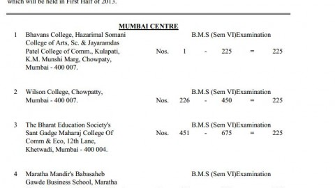 TYBMS Sem 6 Exam Centre Lists 2013