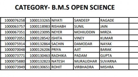 Wait List of Mithibai College FYBMS 2013 (Science)