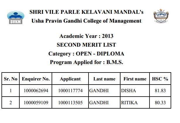 Second merit list of UPG FYBMS (Diploma) 2013