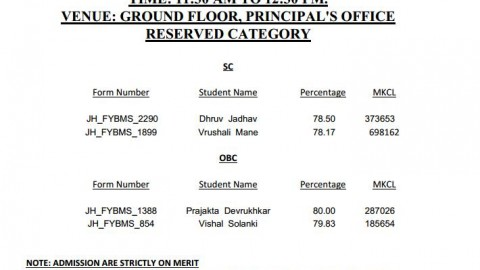 Second merit list of Jai-Hind College (Reserved Category) FYBMS 2013
