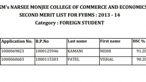 Second merit list of NM FYBMS (Foreign students) 2013