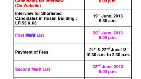 Admission Schedule for St. Xaviers FYBMS 2013