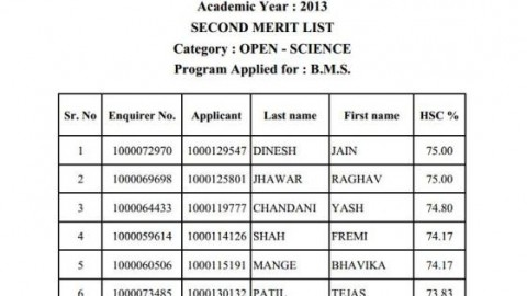 Second merit list of UPG FYBMS (Science) 2013