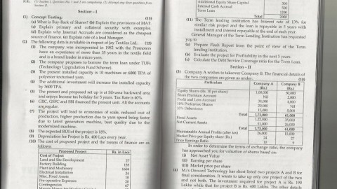 Special Studies in Finance University Question Papers from November 2001 to 2012
