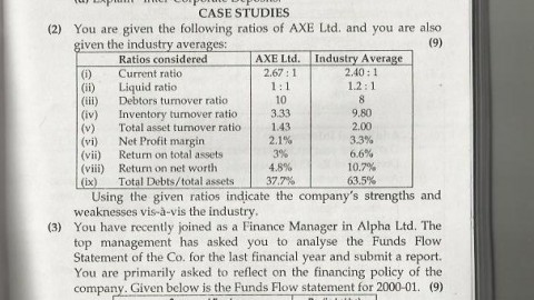 Financial Management University Question Papers from November 2001 to 2012