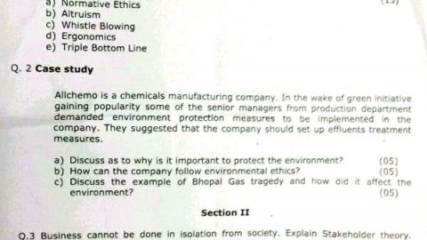 business environment and ethics question paper