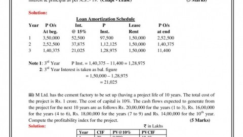 Special Studies in Finance Solved Paper – November 2012