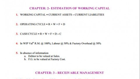 Financial management Important Formulae