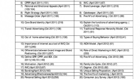 Special Studies in Marketing Important Questions 2013