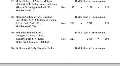 TYBMS Sem 5 Exams 2013 – Andheri Centre for Seat Nos. 1821 to 5134