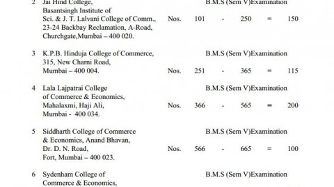 TYBMS Sem 5 Exams 2013 – Mumbai Centre for Seat Nos. 1 to 865