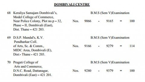 TYBMS Sem 5 Exams 2013 – Dombivali Centre for Seat Nos. 9066 to 9379