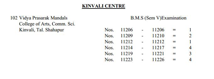TYBMS Sem 5 Exams 2013 – Kinvali Centre for Seat Nos. 11206 to 11226