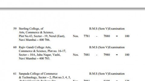 TYBMS Sem 5 Exams 2013 – Navi Mumbai Centre for Seat Nos. 7581 to 8358