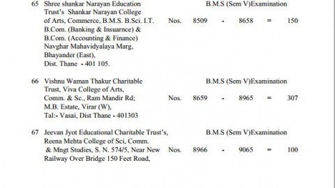 TYBMS Sem 5 Exams 2013 – Vasai Centre for Seat Nos. 8359 to 9065