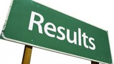 TNPSC Group 4 Exam 2013 Results declared on 6 March 2014