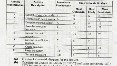 Operations Research Mumbai University October 2012 Exam Solved Paper