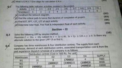 Nirmala College Operations Research Prelims Question Paper 2014