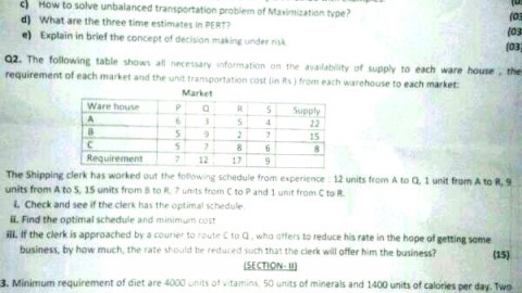 K.C. College Operations Research Prelims Question Paper 2014