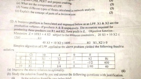 Thakur College Operations Research Prelims Question Paper 2014