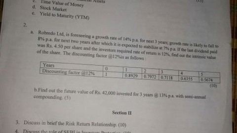 G.N. Khalsa College Investment Analysis & Portfolio Management Prelims Question Paper 2014