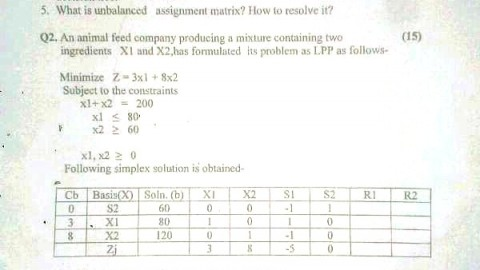 Joshi Bedekar College Operations Research Prelims Question Paper 2014
