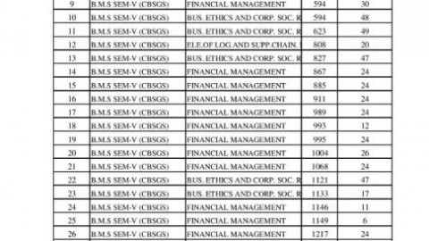 TYBMS Sem 5 November 2013 Revaluation Results Second List Declared On 20 April 2014