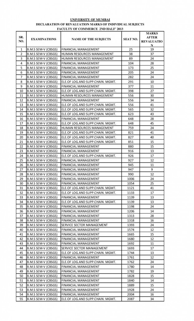 TYBMS Sem 5 November 2013 Revaluation Results First List Declared On 11 April 2014