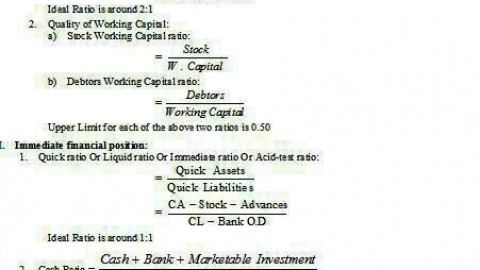 Investment Analysis & Portfolio Management All Chapter Formulae