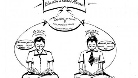 Does the Education System truly need to change?