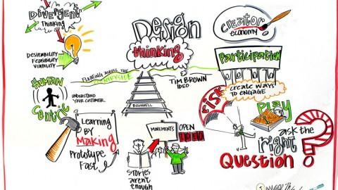 Top 10 Creative Reasons 'Design Thinking' Is the Next Thing In Business Schools