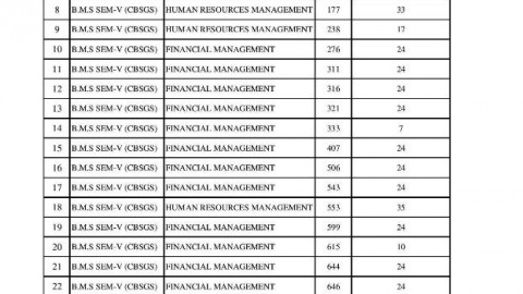 TYBMS Sem 5 November 2013 Revaluation Results 16th List Declared On 2 May 2014