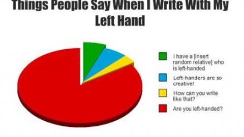 10 Worst Things Left-Handers Come Across