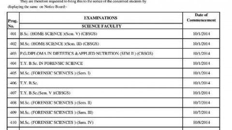 Mumbai University Dates of commencement of the Science Examinations for Second Half 2014