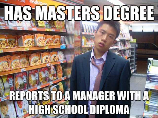 manager degree
