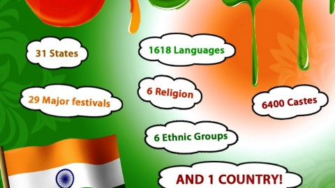 2014 Indian Independence Day HD Images, Wallpapers For Whatsapp, Facebook