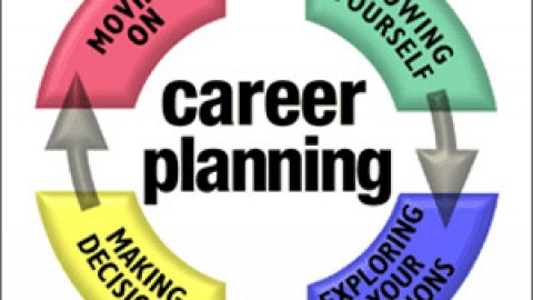 T.Y.Talk: Career Plans And Mapping It Up The Right Way!