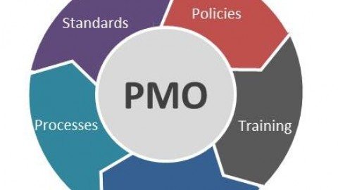 P3OF Why You Need a Project Management Office