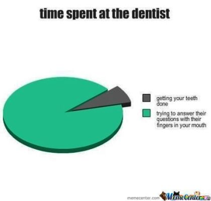 why-dentist-repeat-themselves_o_470779