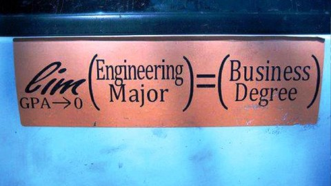 Engineer's Day 2014 Facebook Greetings, WhatsApp HD, Images, Wallpapers, Scraps