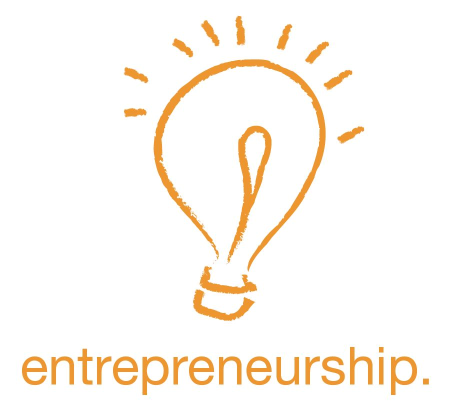 Entrepreneurship and Management of Small and Medium Enterprises