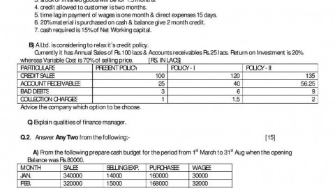 Financial Management Prelims Question Paper II 2014 – S.K. Somaiya College