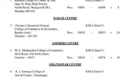 B.M.S. (Sem. V) (Old) Seating Arrangement / Exam Centres for November 2014 Exams