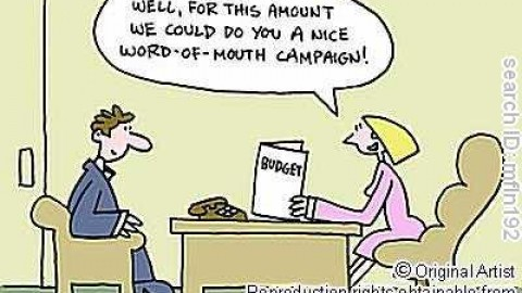 Which Methods Are Used To Prepare Advertising Budget?