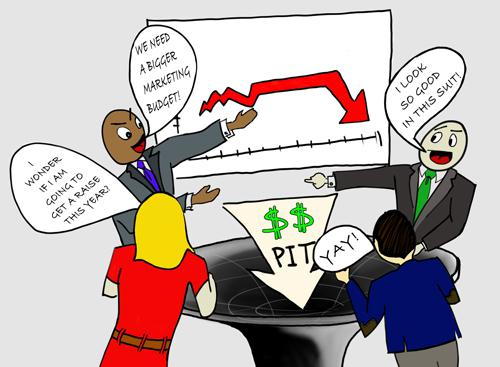 Advertising Budgets 1