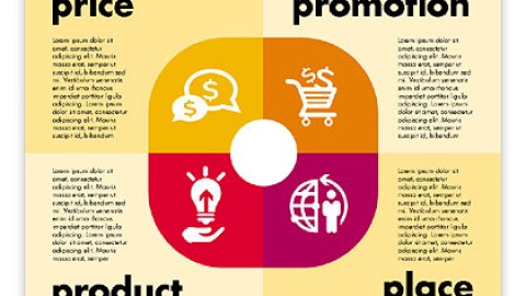 What Are The Features of Marketing Mix?