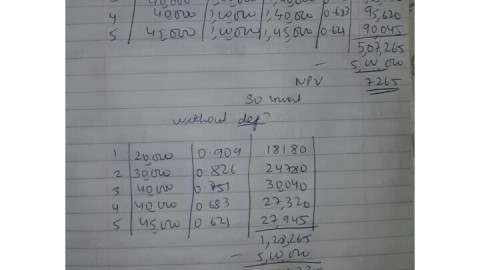 Financial Management Solved Answer Paper 7th November 2014 Exam