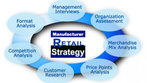 What Is The Final Element of Retail Strategy?