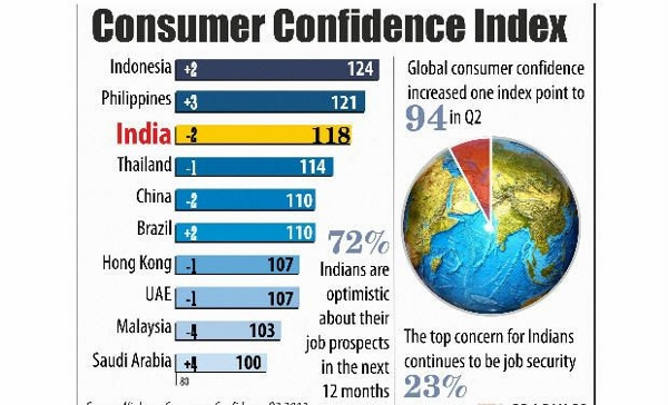 Indian Consumer Day  (4)
