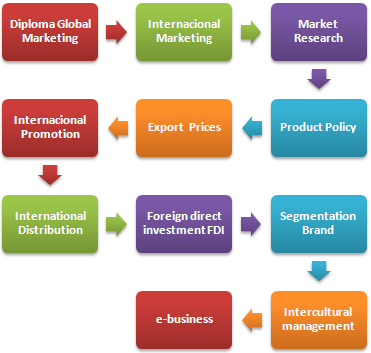 What Do You Mean By International Market Segmentation?